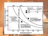 Климатические параметры бани