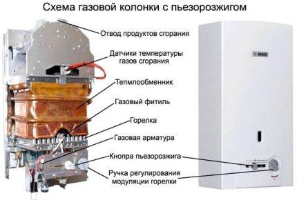 Схема газовой горелки с пьезорозжигом