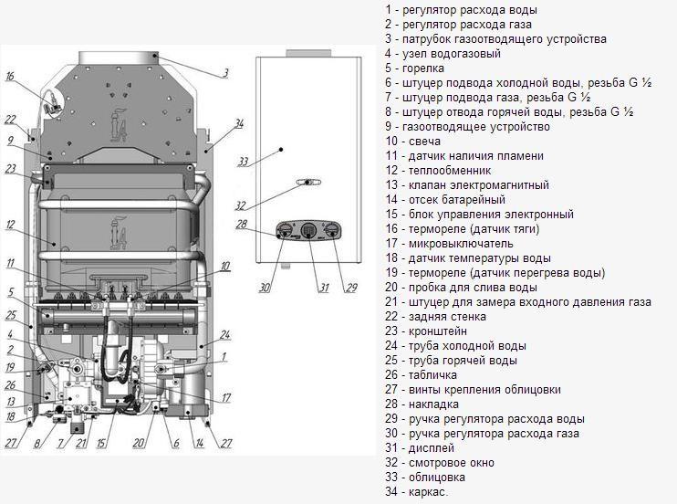Схема элементов газовой горелки