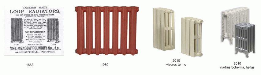История радиаторов отопления
