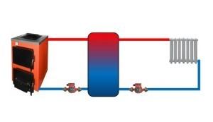 Схема подключения теплоаккумулятора 1