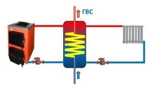 Схема подключения теплоаккумулятора 3