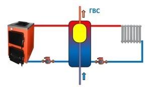 Схема подключения теплоаккумулятора 4