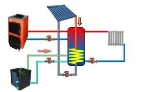 Схема подключения теплоаккумулятора 5