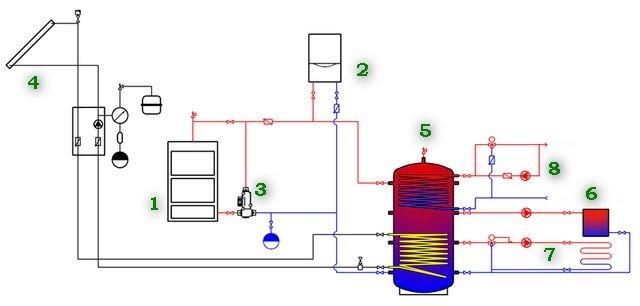 Принципиальная схема контуров и оборудования значительно отличается от простых схем